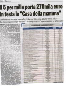 """""""Notizia Oggi"""" 12 Maggio 2014 b"""